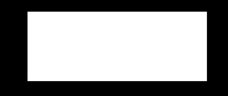 web1menit